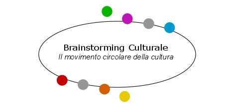 Logo Brainstorming Culturale Movimento circolare della cultura